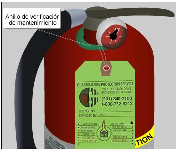 recarga y venta de extintores